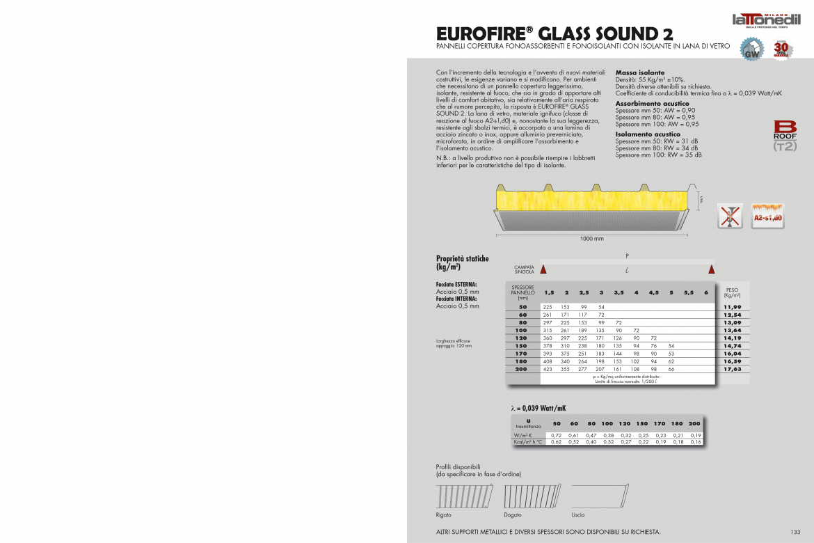 EUROFIRE GLASS SOUND  T ITA