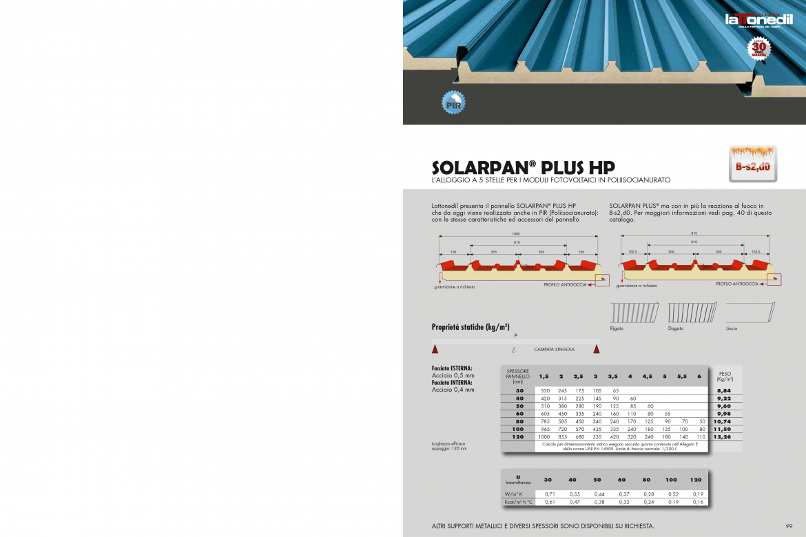 SOLARPAN PLUS HP ITA